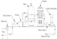 Hayward Pool Pump Wiring Diagram Awesome Hayward Super Pump 1 5 Hp Wiring Diagram Wire Center •