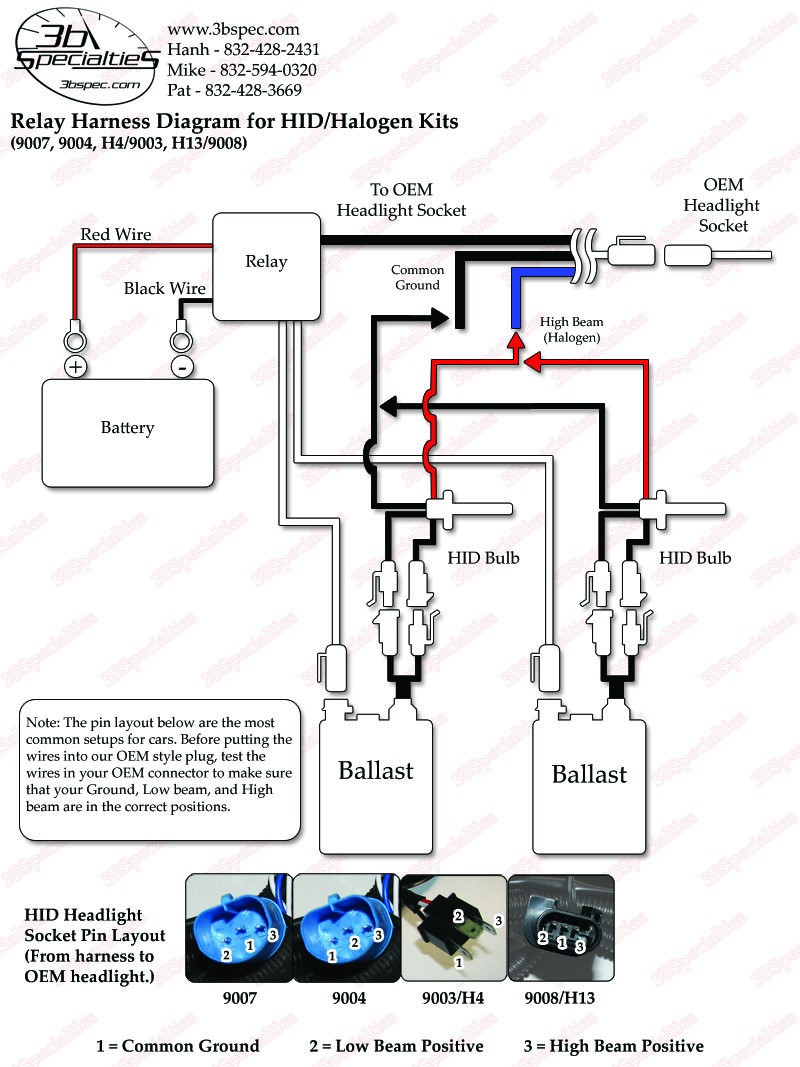 9003 Headlight Wiring Diagram from mainetreasurechest.com