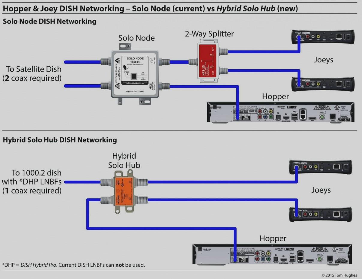 Hopper 3 Wiring Diagram | Wiring Diagram Image