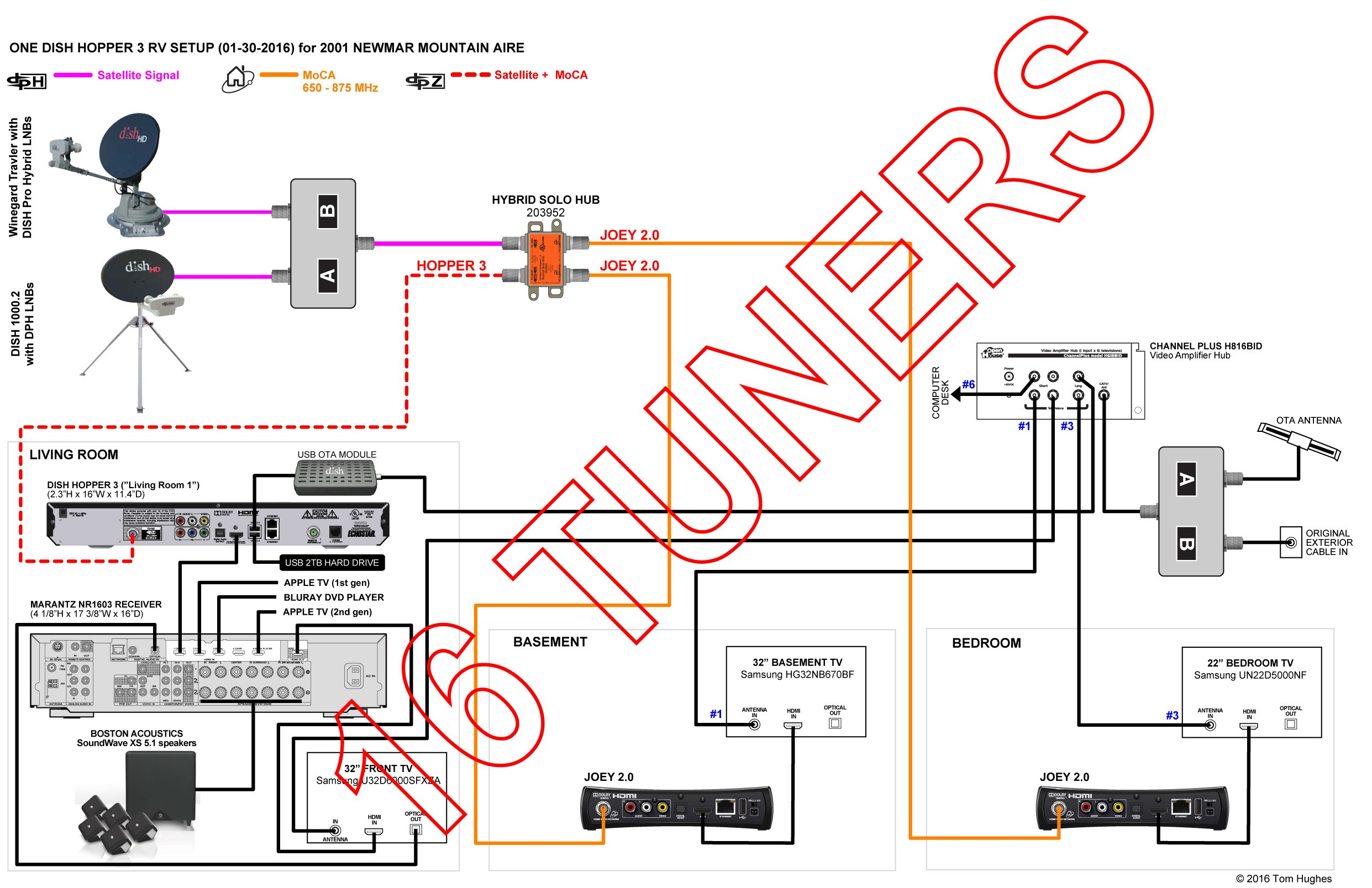Apple Tv Wiring Diagram Inspirationa Hopper 3 Wiring Diagram Fresh 1 Hopper 3 1 30 2016