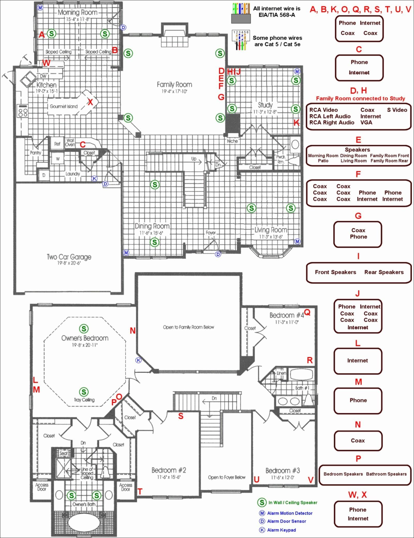 House Wiring Circuit Diagrams Elegant | Wiring Diagram Image