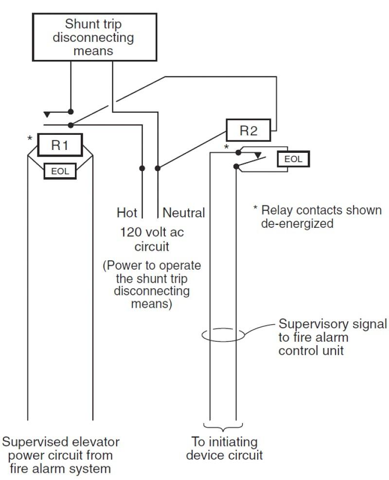 Siemens Shunt Trip Breaker Wiring Diagram