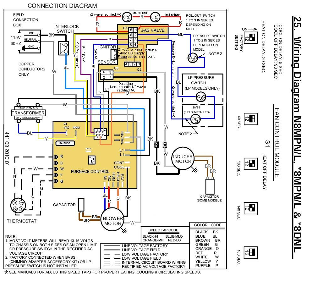 Hvac Control Board Wiring Diagram Unique Image Whirlpool Furnace Armstrong Parts Further Gold Rh Casiaroc Co Air
