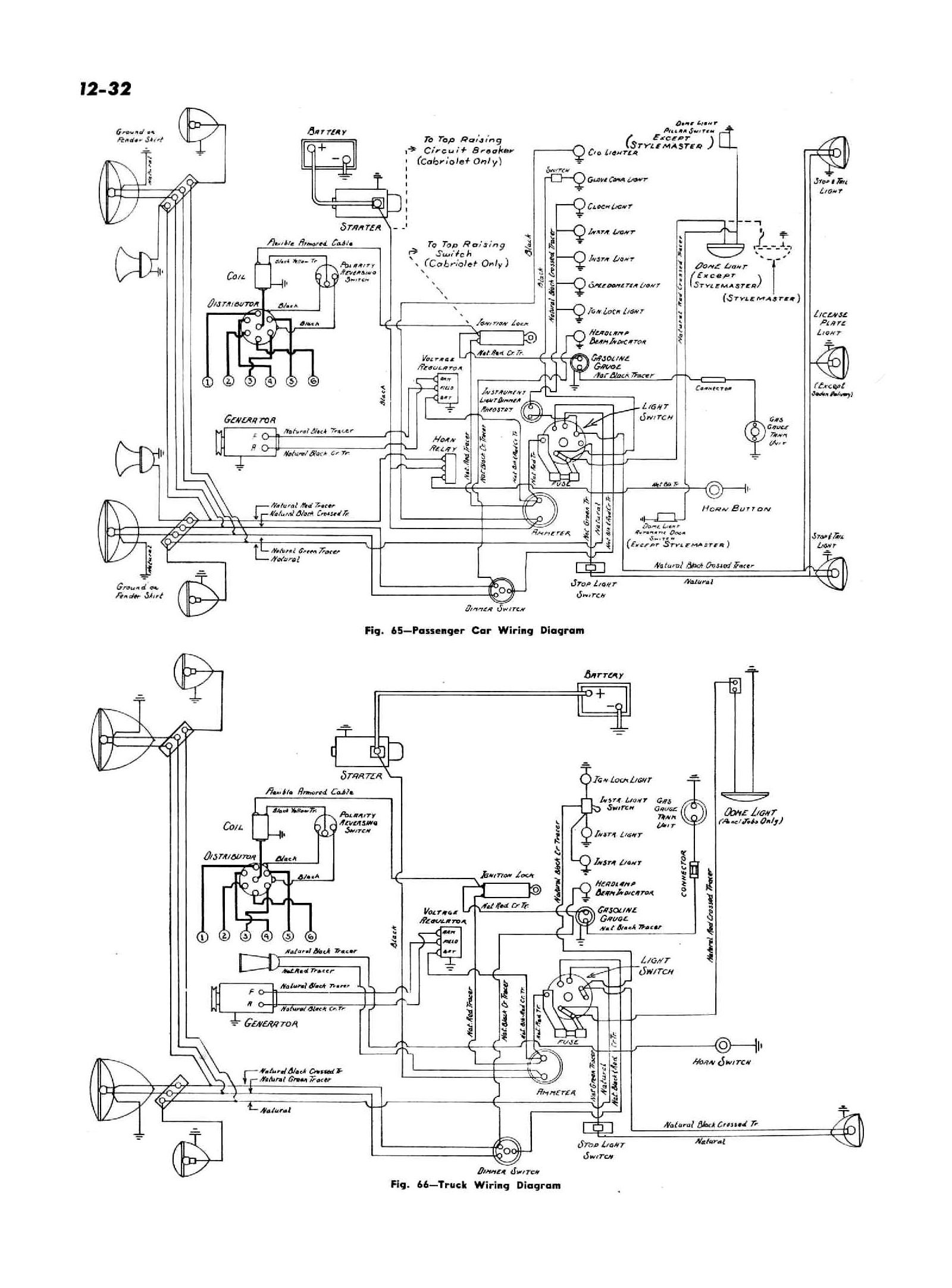 1986 International Truck Wiring Diagram Automotive Diagrams 1947 Wire Center Electrical 1979