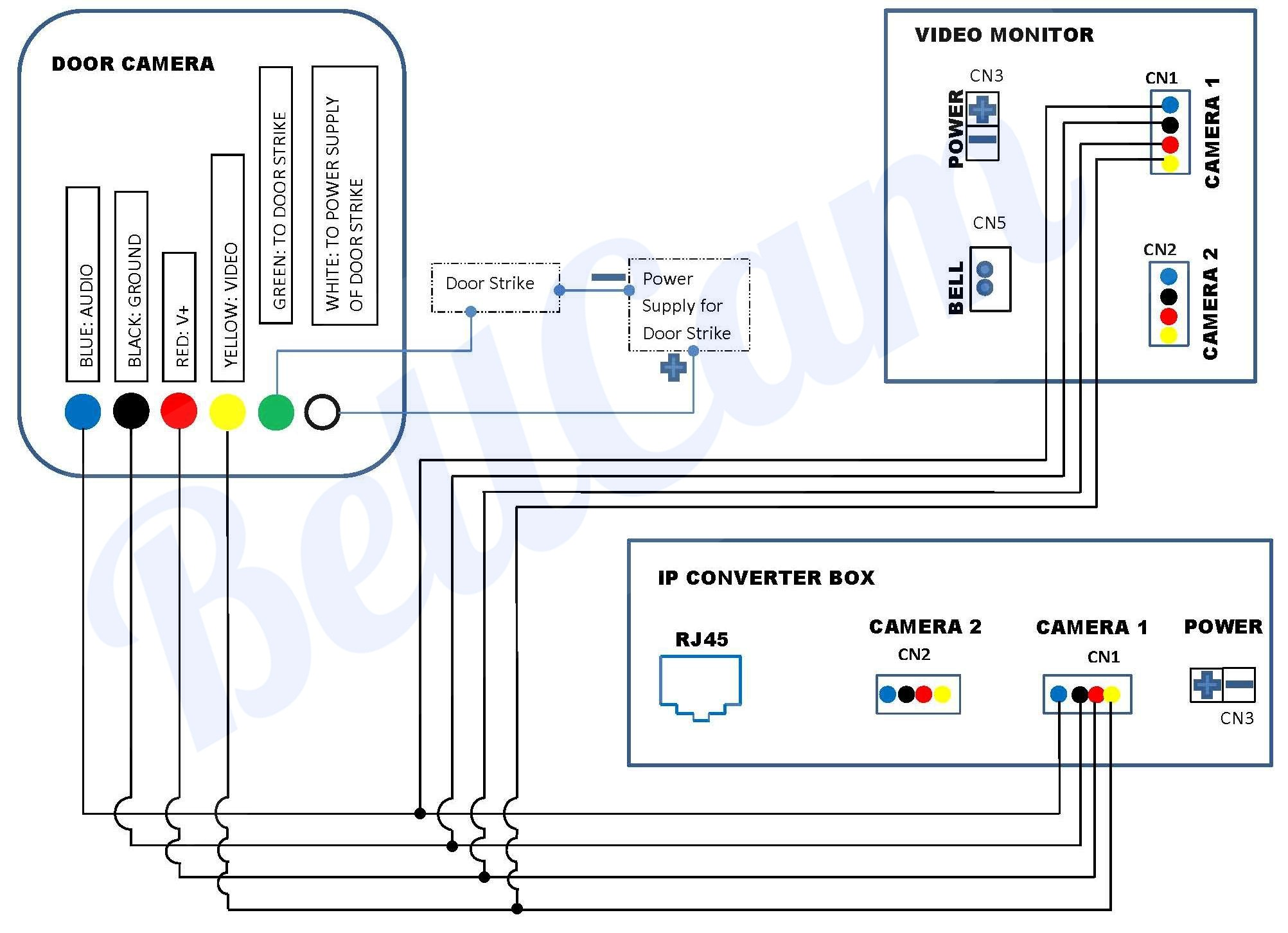 Ip Camera Wiring Diagram hd dump