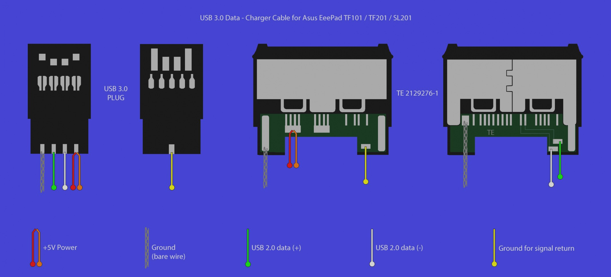 Wiring Diagram for Usb Charger Best Awesome Micro Usb Charging Port Wiring  Diagram Charger Cable Best