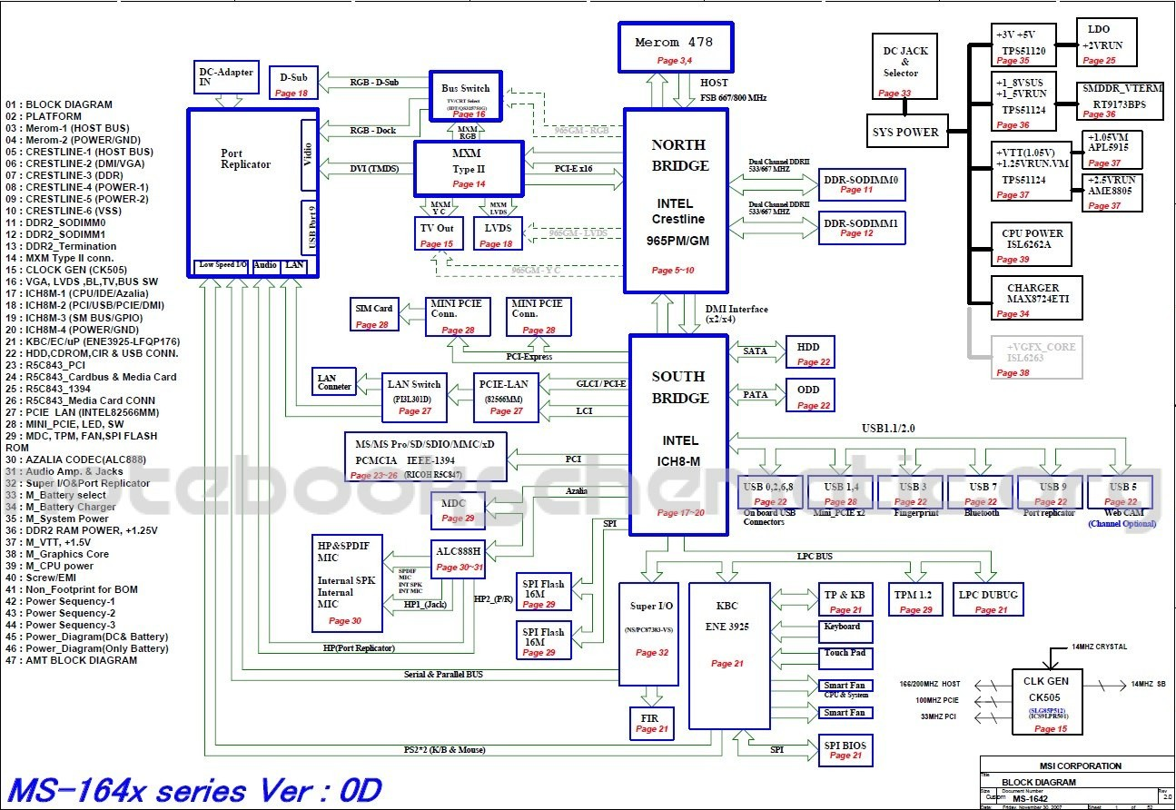 A Schematic Diagram Cool Motherboard Msi Ms 164x Ms 1642 Rev 0d ― Laptop Schematic