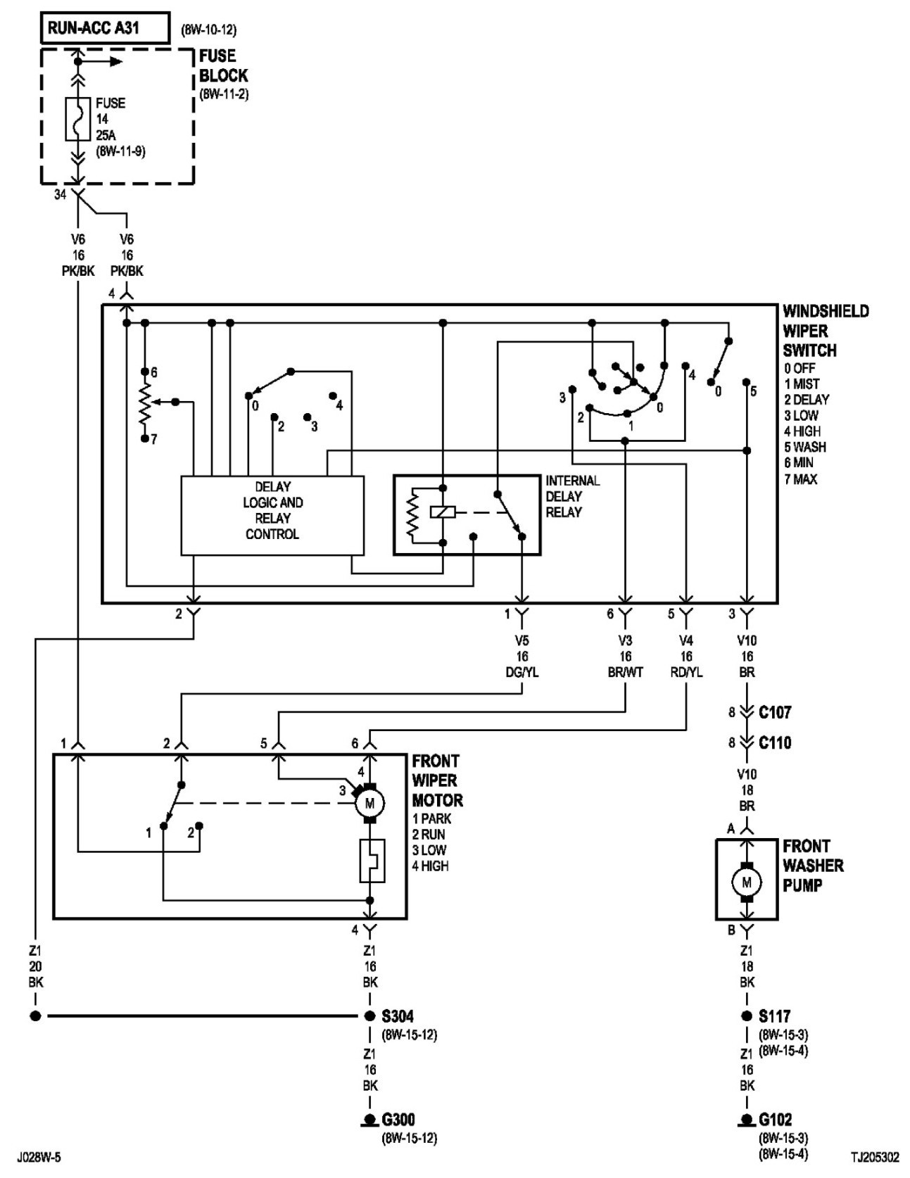 2004 Jeep Wrangler Wiring Diagram Electrical Schematics Tj Ignition Switch Fuse Box U2022 Turn Signal