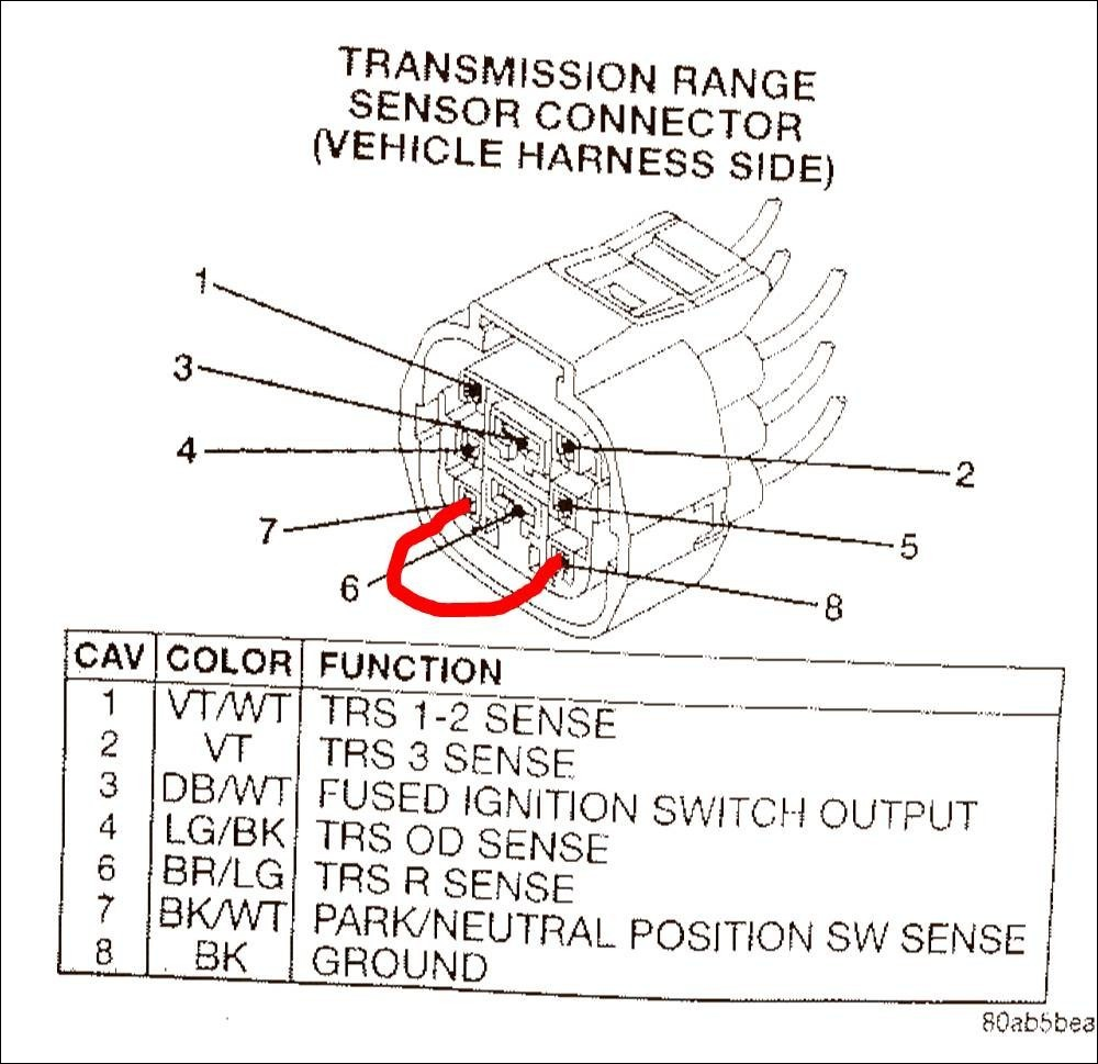 Ignition Switch Wiring Diagram Chevy Fresh Jeep Wrangler Ignition Switch  Wiring Diagram