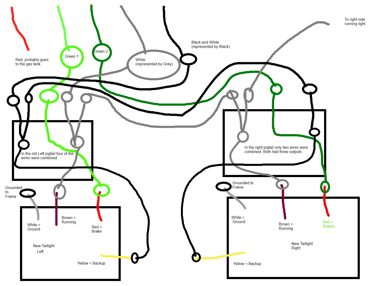 Jeep Tj Fog Light Wiring Harness Solutions Wrangler Tail Unique Diagram Image