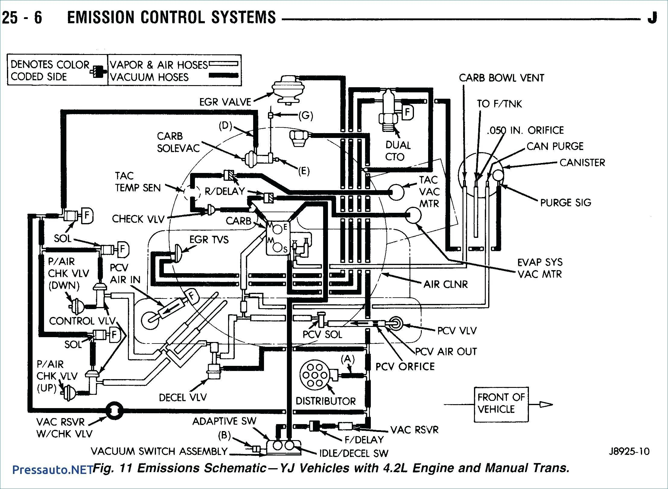 jeep wrangler wiring diagram free awesome