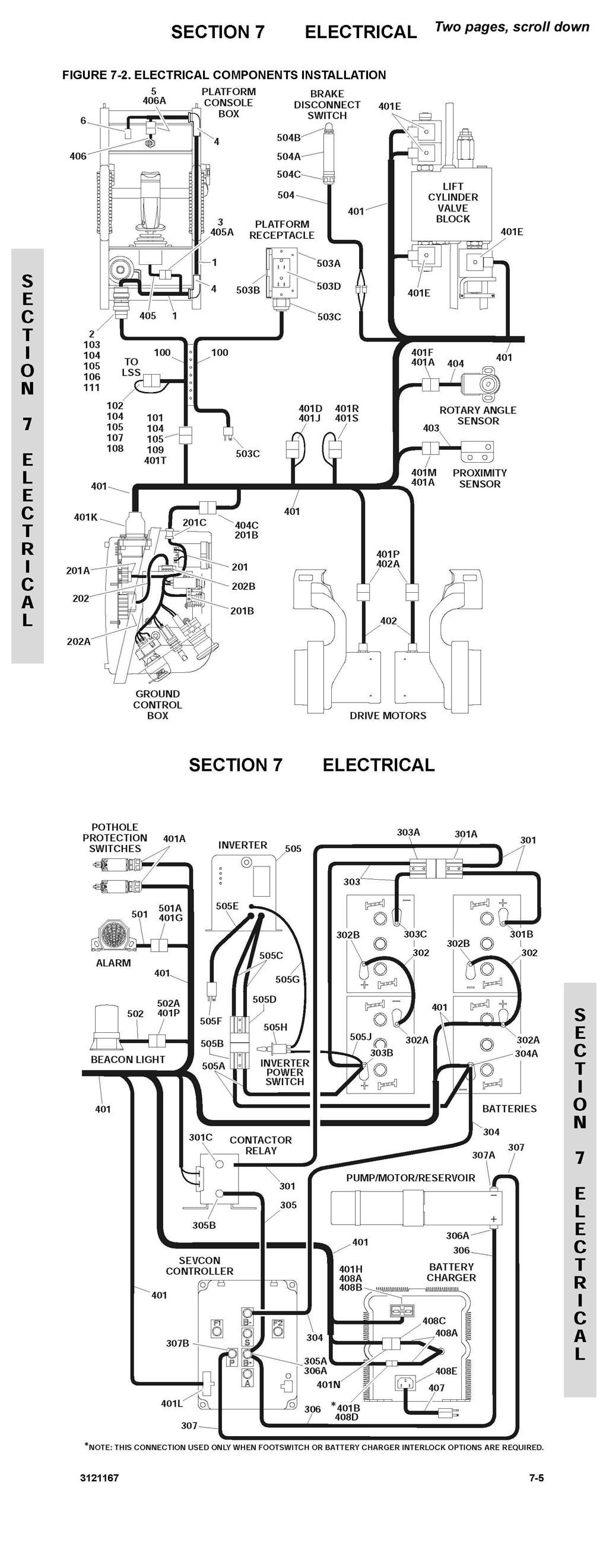 Jlg 20mvl Wiring Diagram Explained Wiring Diagrams Wiring Schematics For  Cimmarron Bass Boat Sullair Wiring Schematics