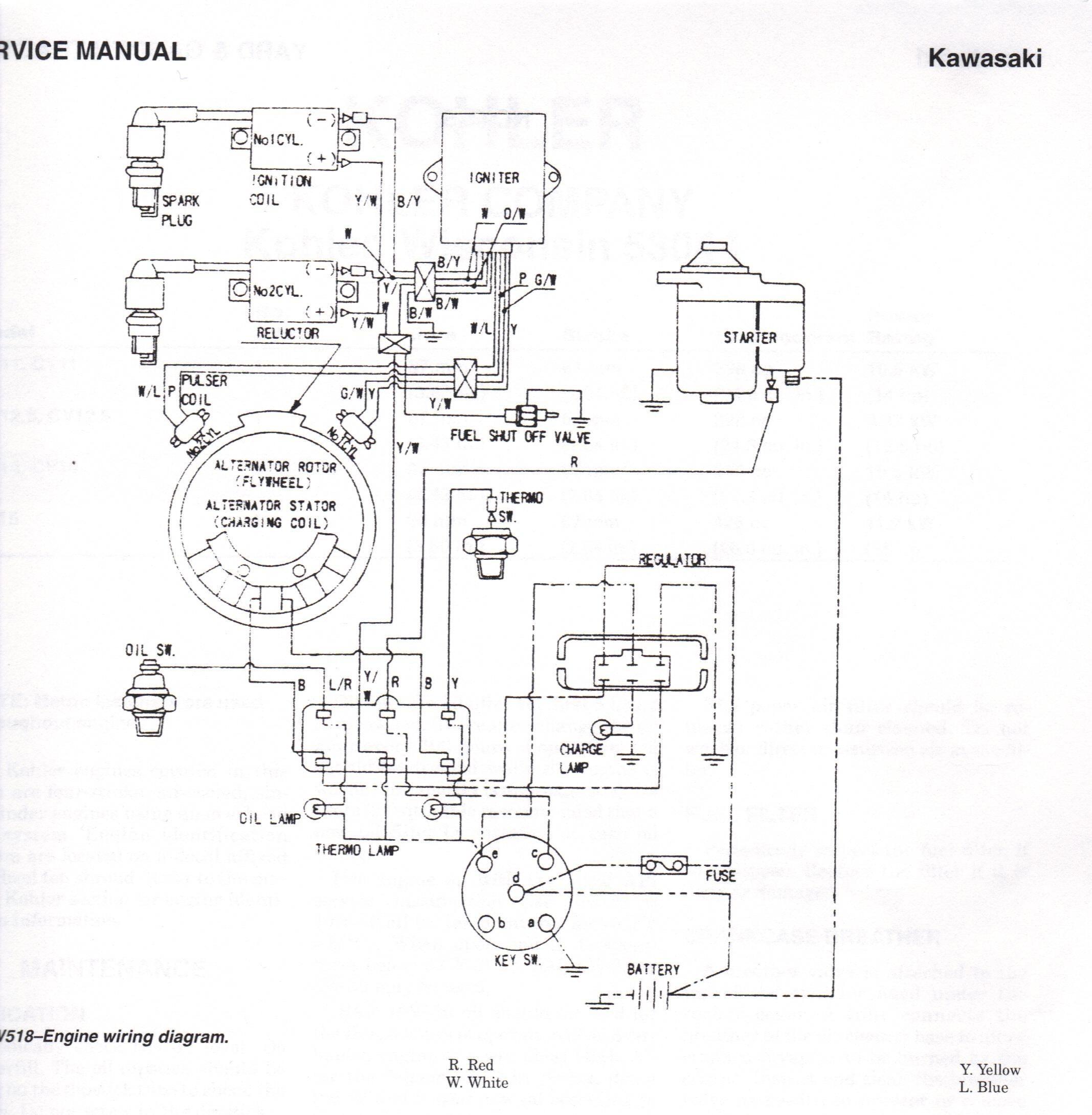 john deere gator starter wiring diagram library of wiring diagrams u2022 rh sv ti com John Deere Wiring Harness Diagram John Deere Gator Engine Diagram