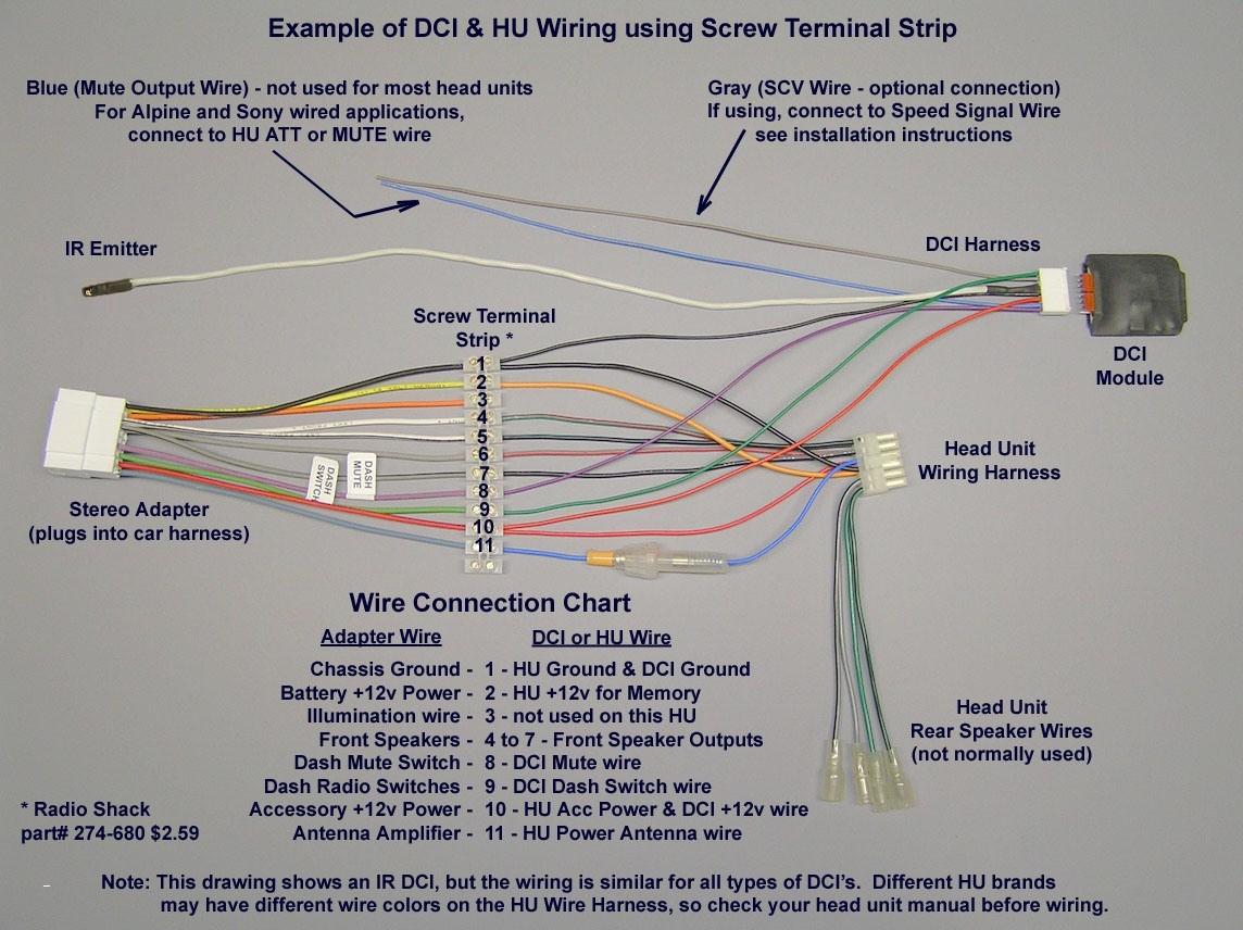 Jvc Car Stereo Wiring Diagram Best Jvc Radio Wiring Diagram Elvenlabs Outstanding Wire Blurts