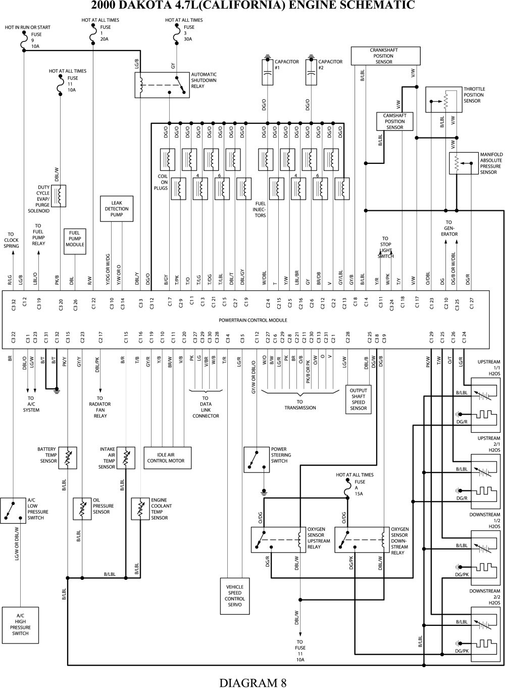 Kenworth T600 Wiring Diagram from mainetreasurechest.com