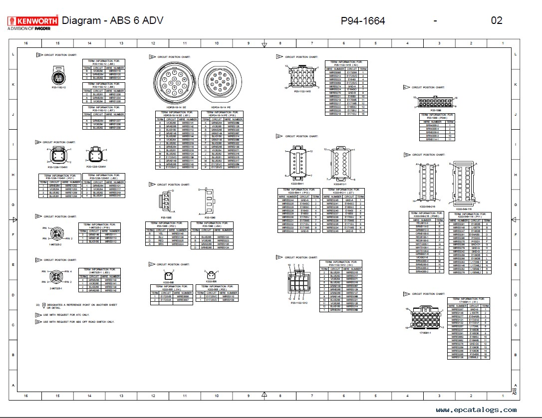 1984 Kenworth Wiring Diagram Schematics 2007 Mitsubishi Fuso Diagrams 81 Harness Data U2022 Dodge Truck