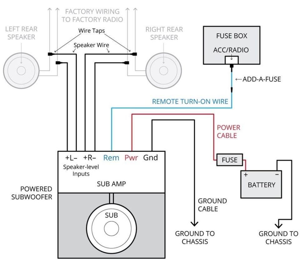 Kicker Kisloc Wiring Diagram Free Download Srt 4 Sub Wire Image Cvr At