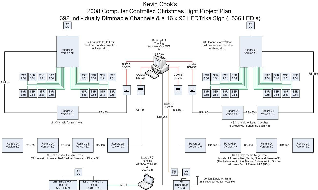 Christmas Light Wiring Diagram 3 Wire from mainetreasurechest.com