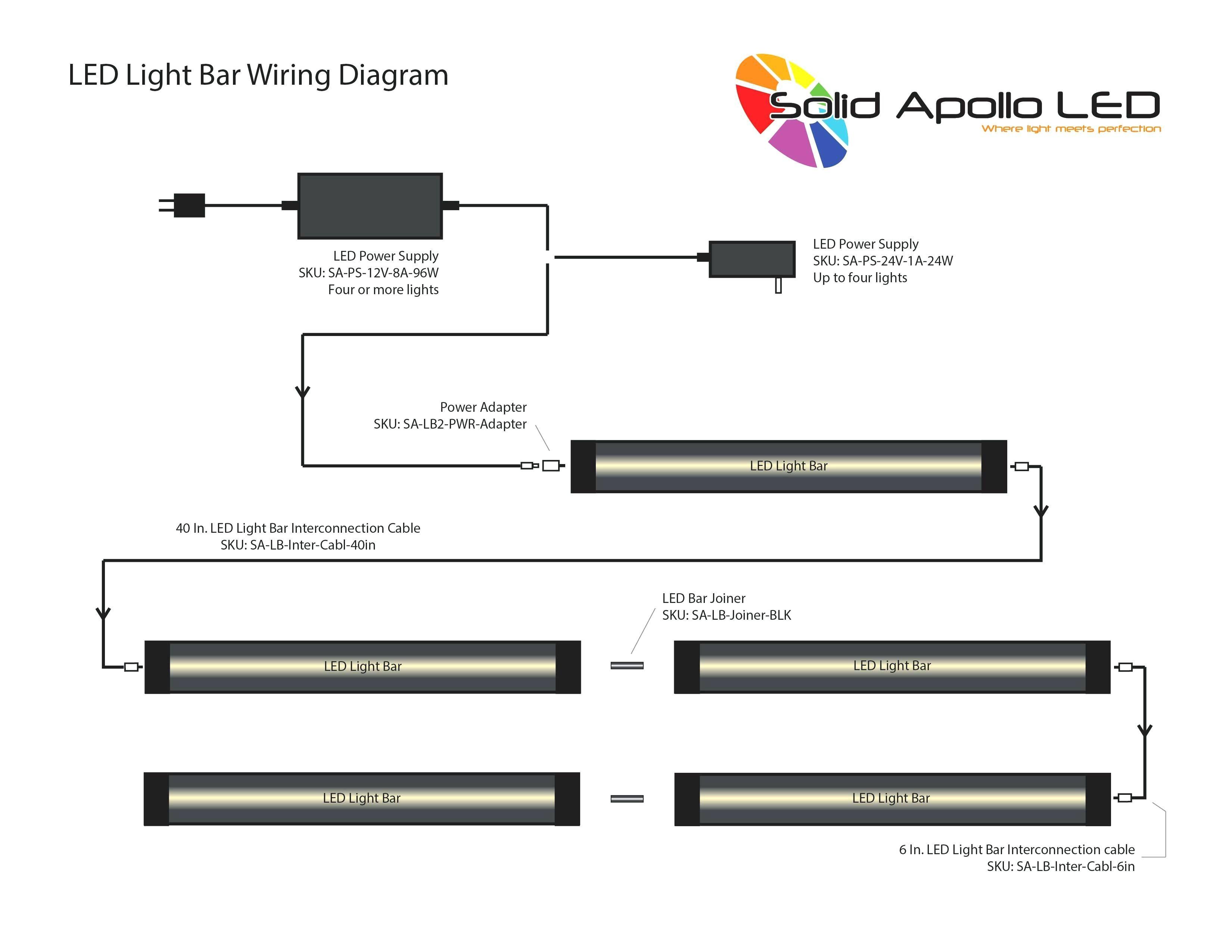 wiring diagram for led strip lighting best wiring diagram led light bar new led light strip wiring diagram with of wiring diagram for led strip lighting