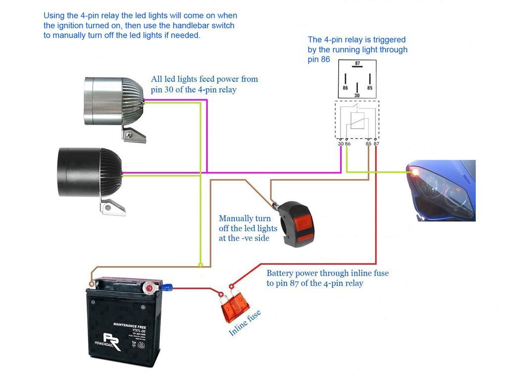 LED Strip Lights RGB Flexible Strips Tape Waterproof Brilliant Led Best Light Wiring Diagram