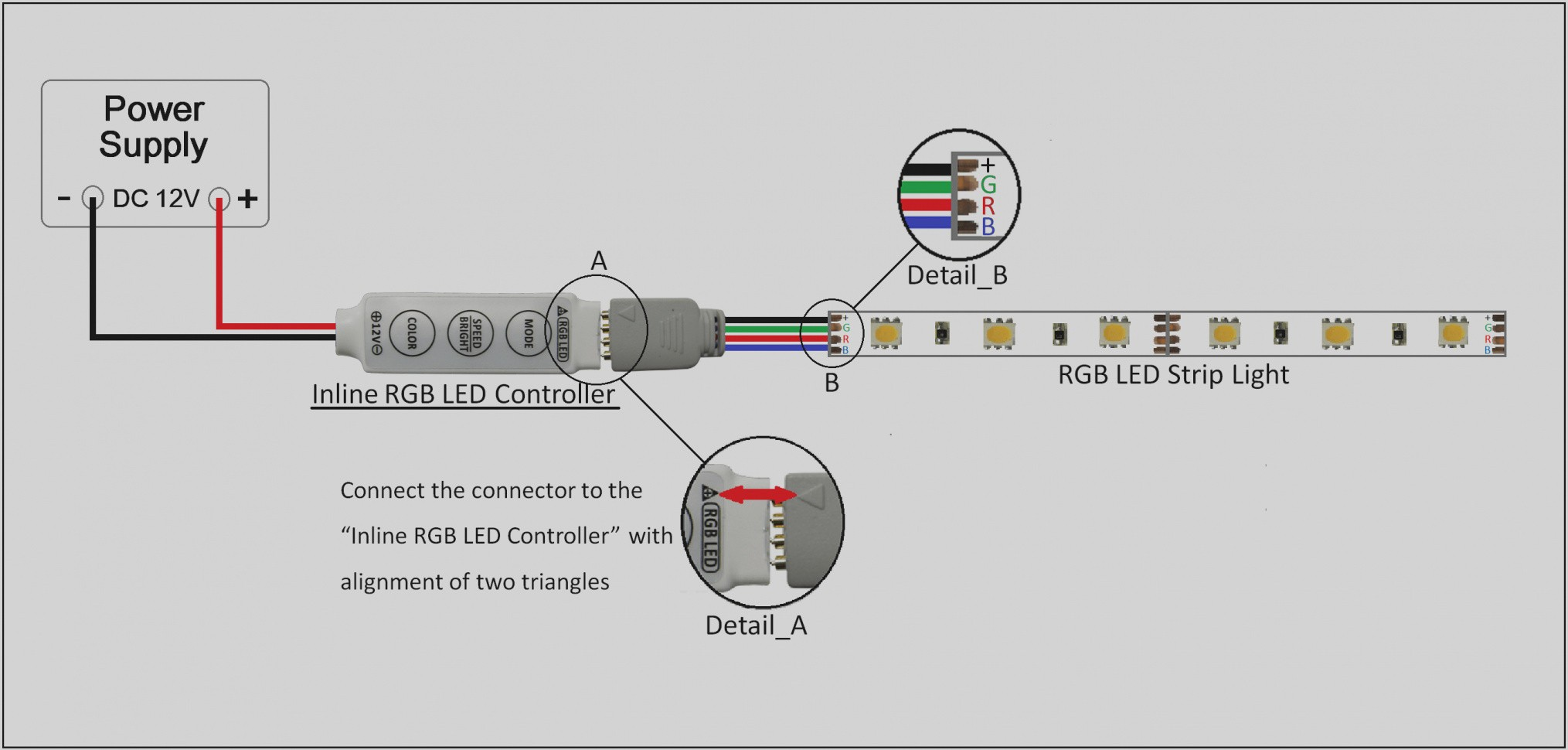Rgb Amplifier Wiring Diagram Best Gallery Led Strip Light Wiring Diagram Fitfathers Me Throughout
