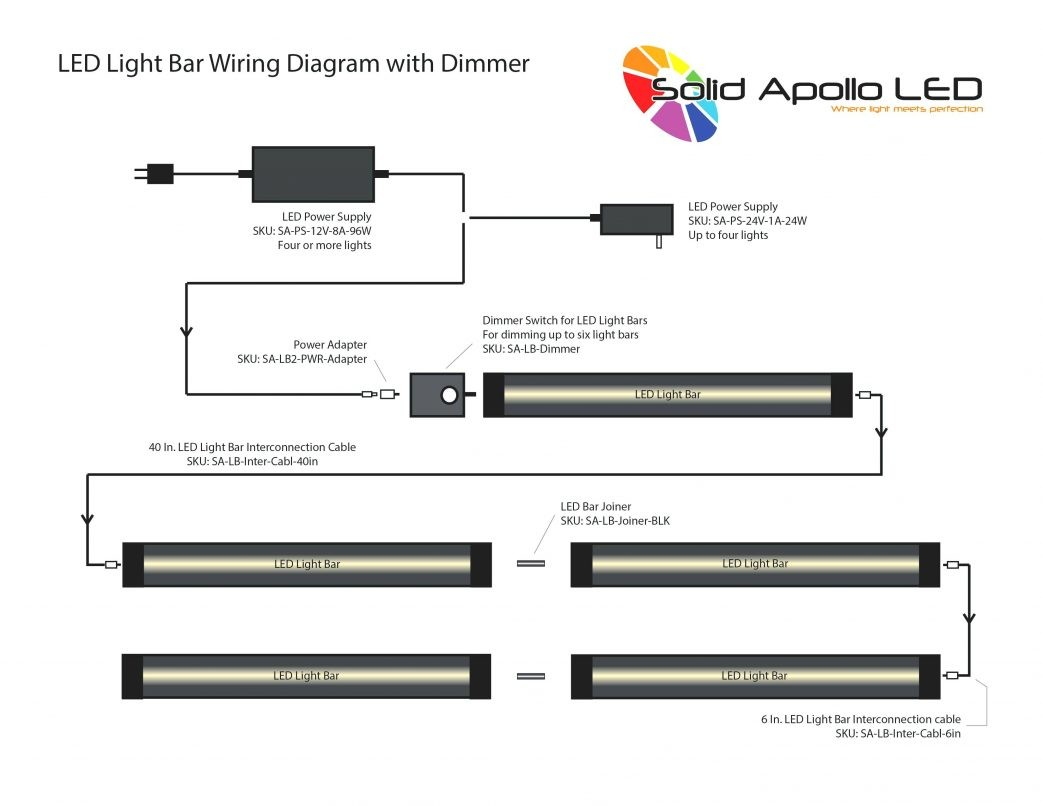 wiring led strip lights in parallel Led Bar Wiring Diagram 5 o