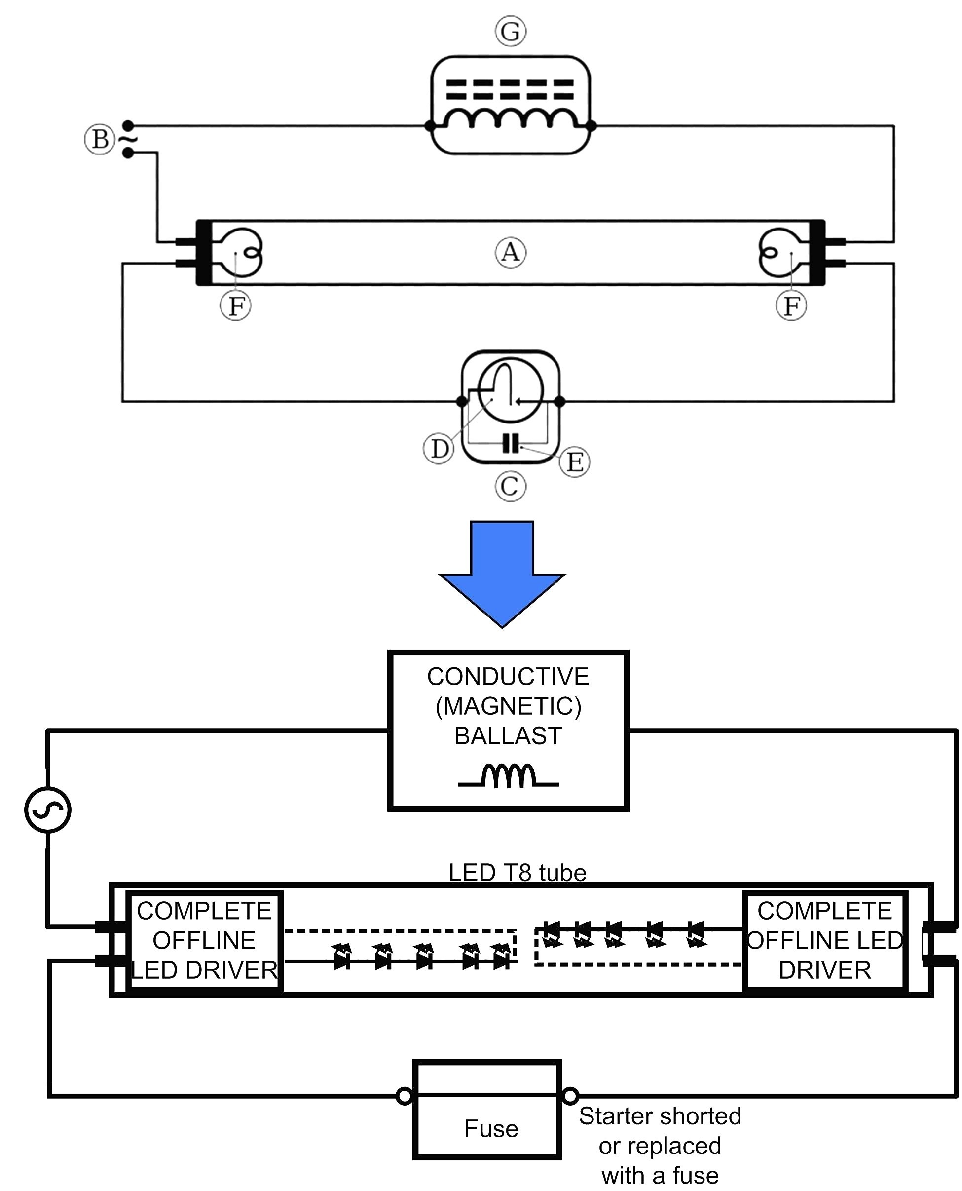 Wiring Diagram Led Tube Philips Refrence Philips Led Tube Light Wiring Diagram for T8