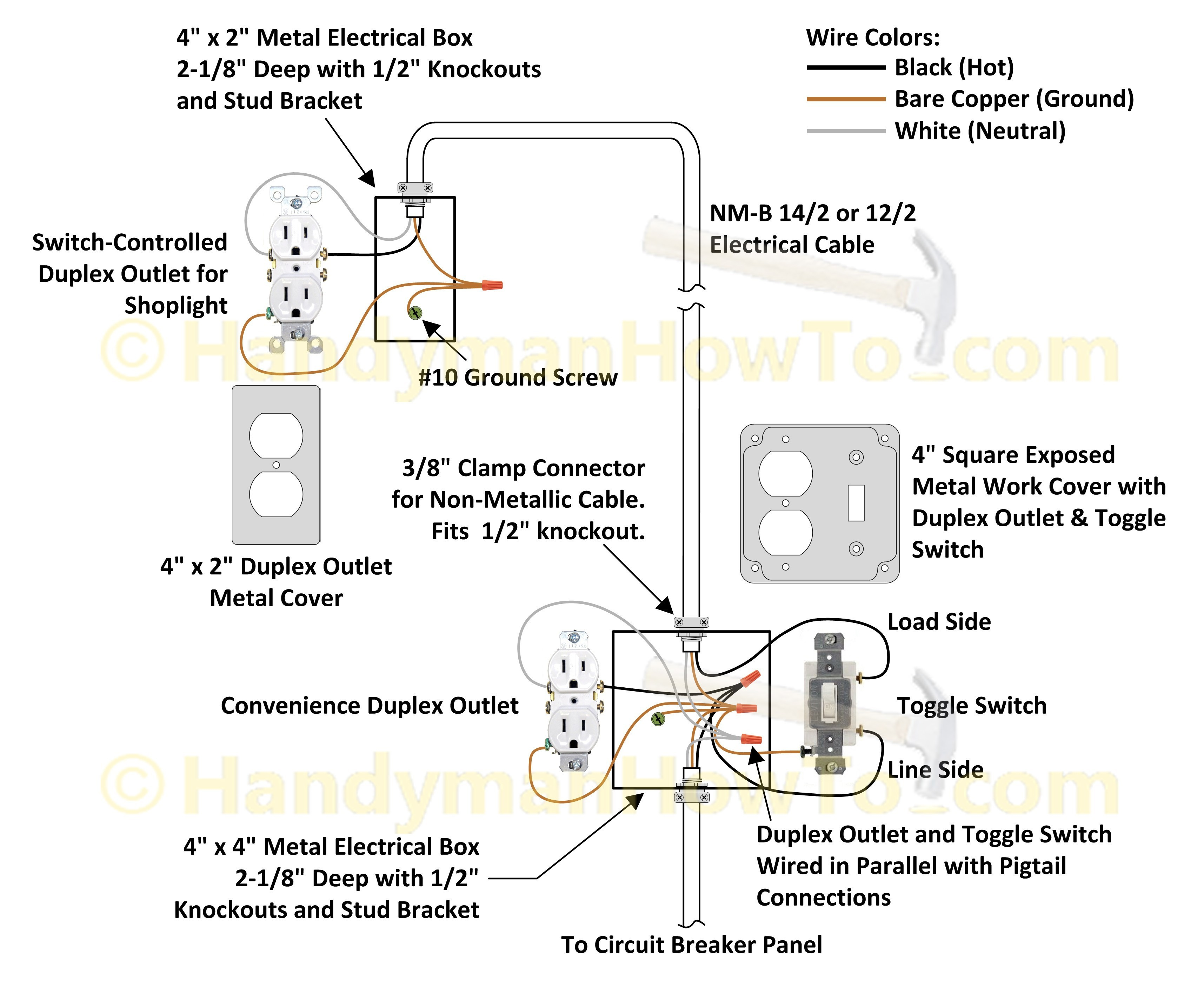 Combination Switch Schematic Wiring Diagram Diagrams Amp Tamper Resistant Single Pole Toggle And 2pole Gfci Leviton Occupancy Sensor Electrical Outlet