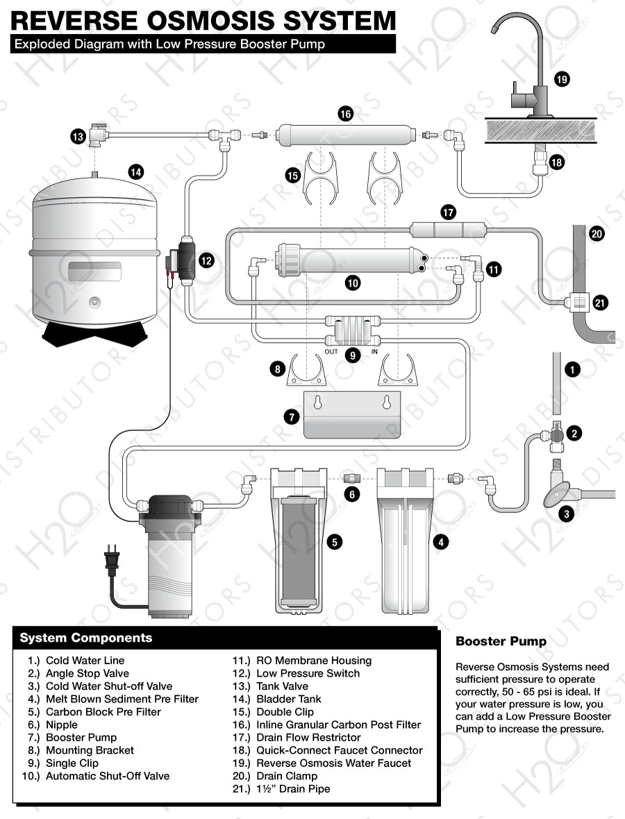 Low Water Cutoff Wiring Diagram Inspirational Image Booster Pump Reverse Osmosis Exploded With