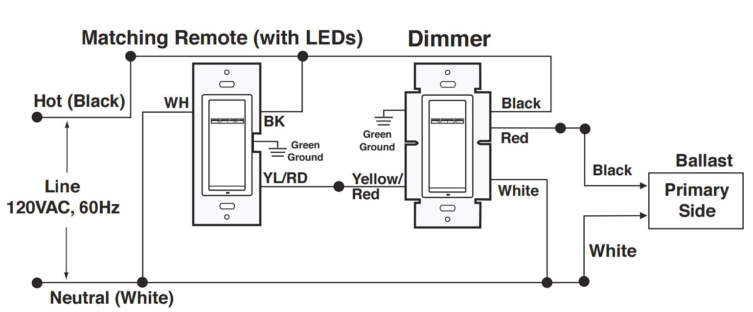 Lutron Wire Diagram Wiring Data And Diagrams Techrush Me Best Lutron Dimmer