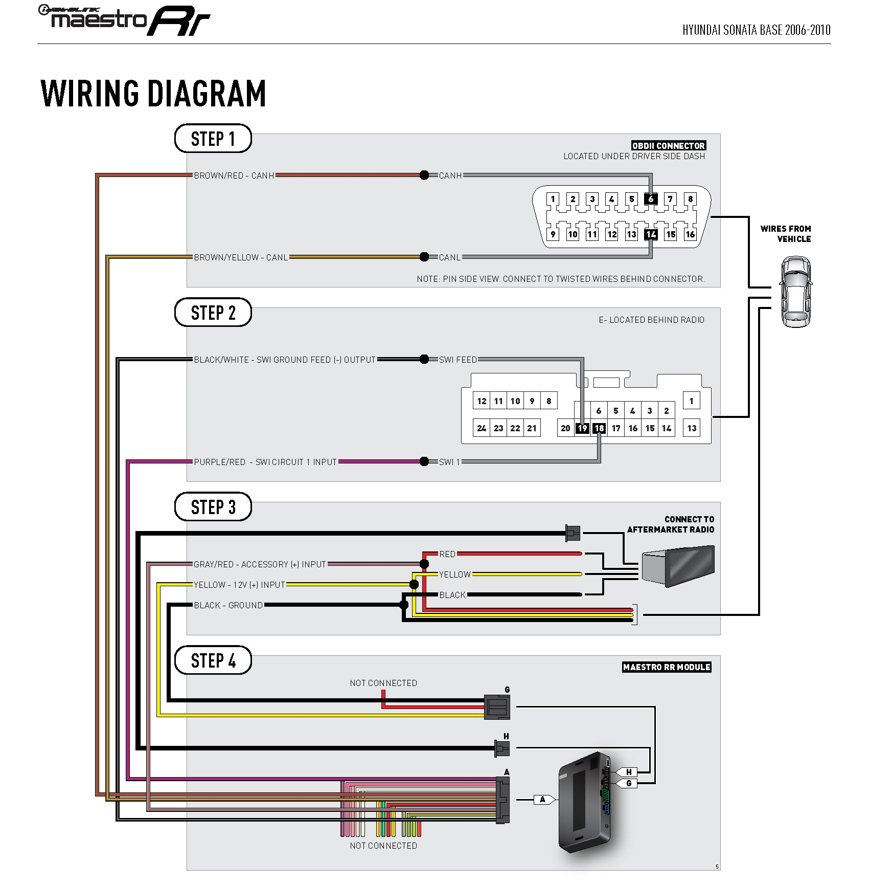 """gauge power wires on the RR yellow red and black """" I only connected the Yellow and Black on the """"G"""" connector Step 4 as per the diagram below"""