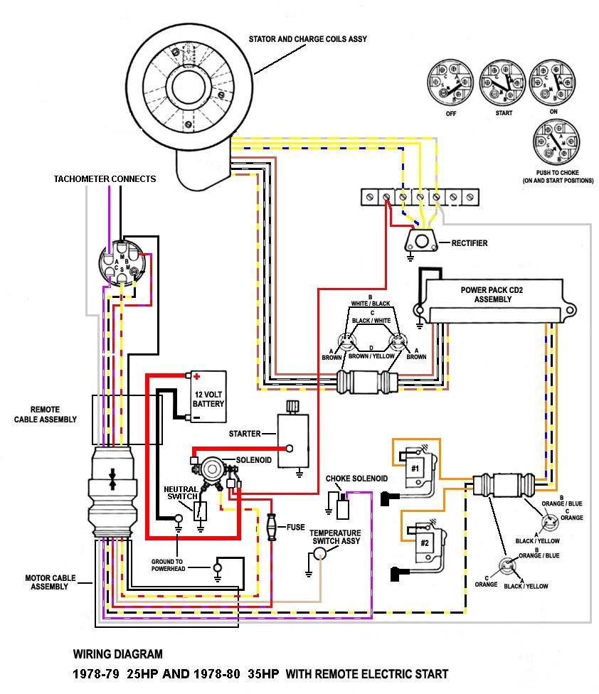mercruiser trim wiring diagram furthermore johnson outboard wiring rh inewr today