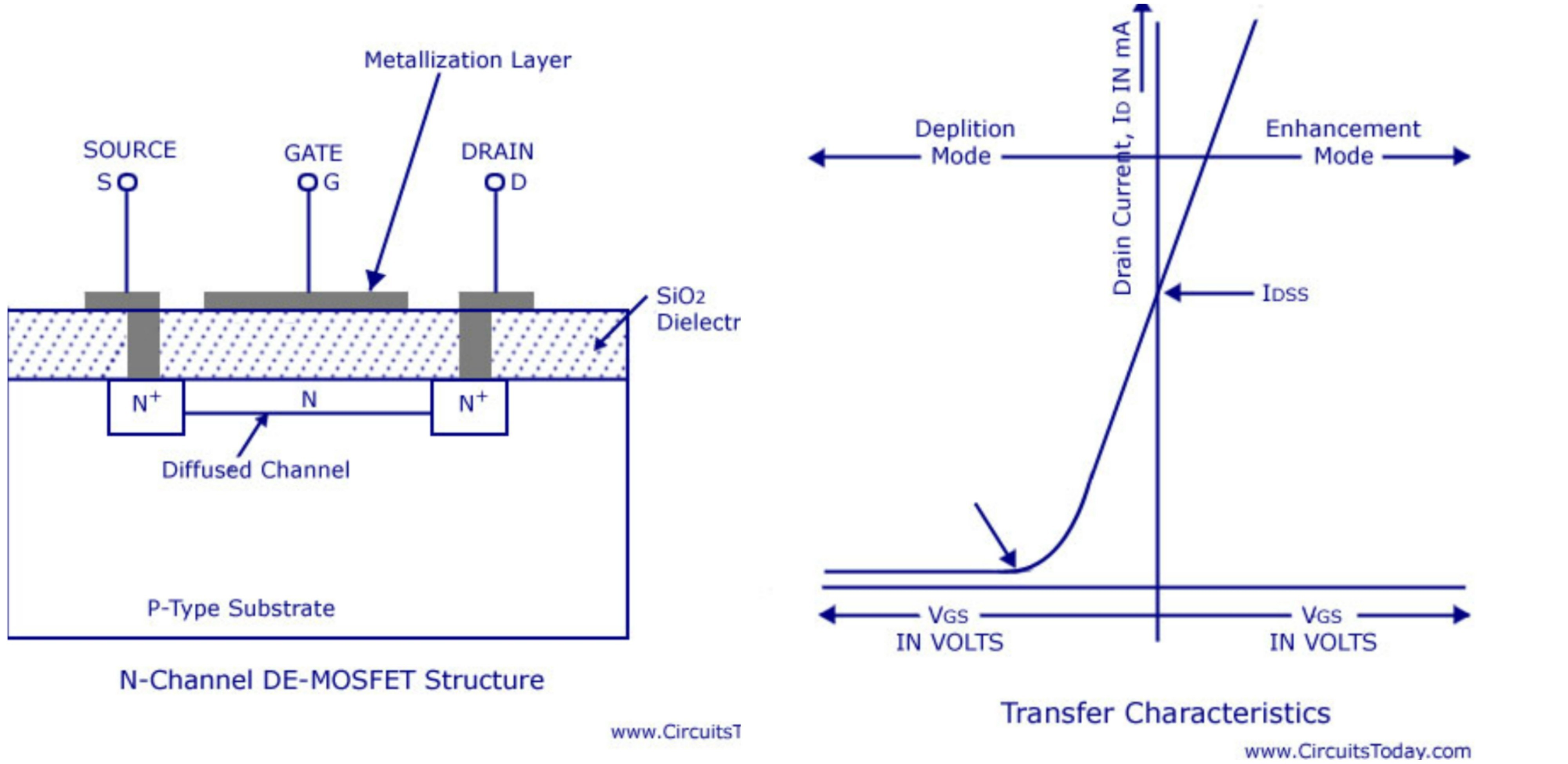 led load resistor wiring diagram Collection Led Load Resistor Wiring Diagram Best Enhancement Mosfet Operation