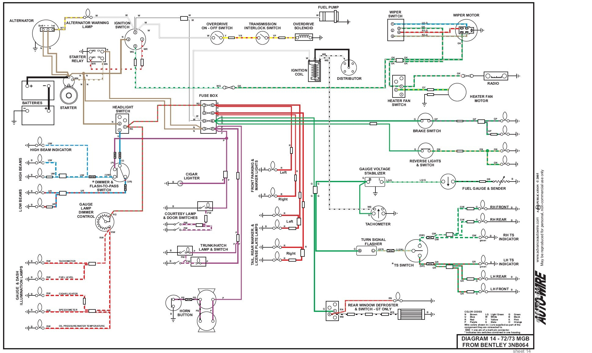 1972 Mgb Wiring Diagram | schematic and wiring diagram