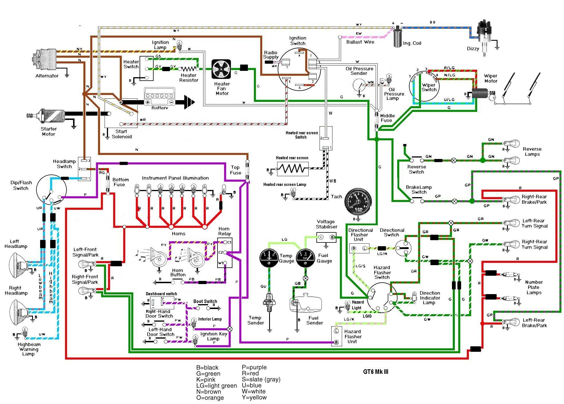 Wiring Diagram Further Trailer Harness Besides U Haul 1977 Mgb Circuit Diagrams Wire Data Schema U2022 Rh Bsmdot Co