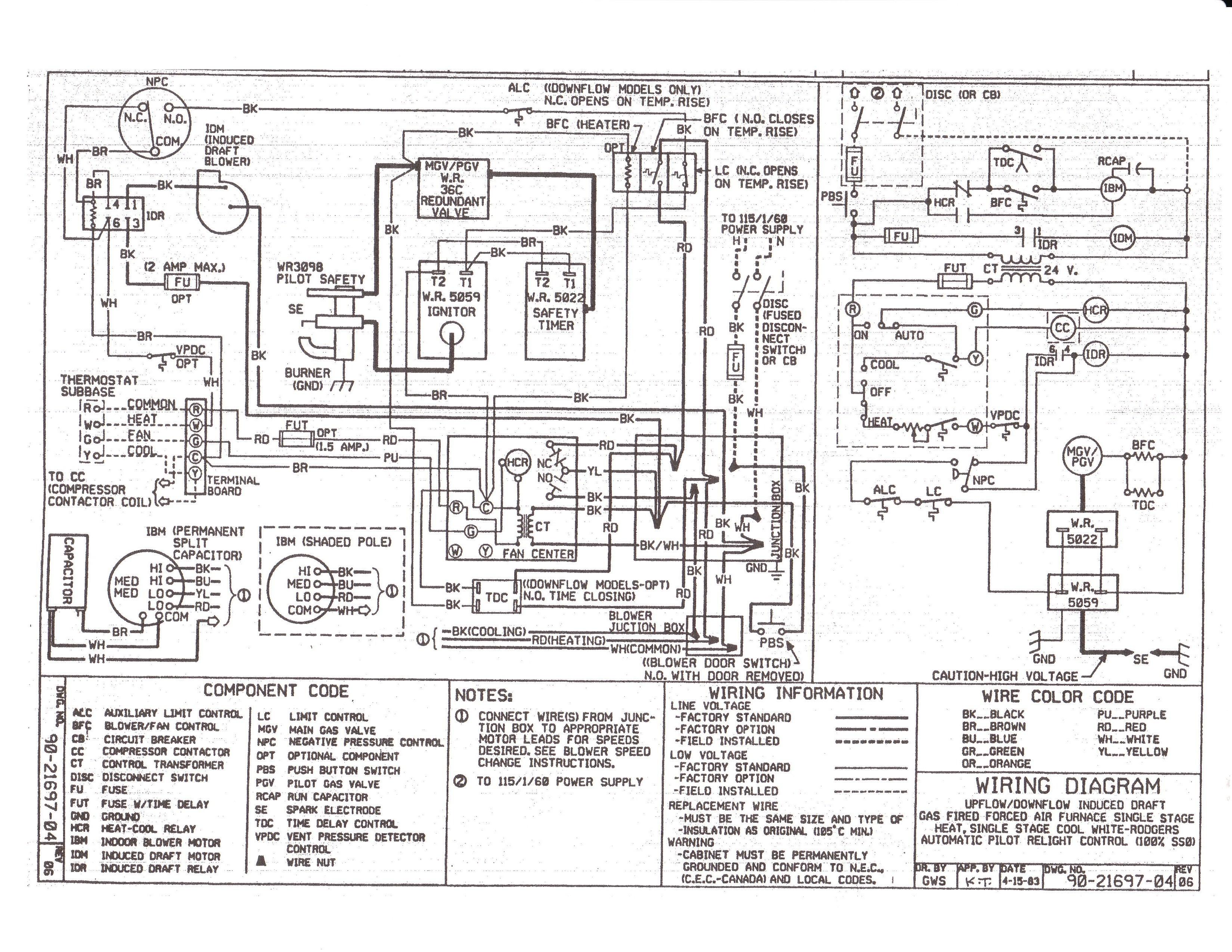 miller gas furnace wiring diagram new fortable electric diagrams coleman gas furnace wiring diagram miller gas