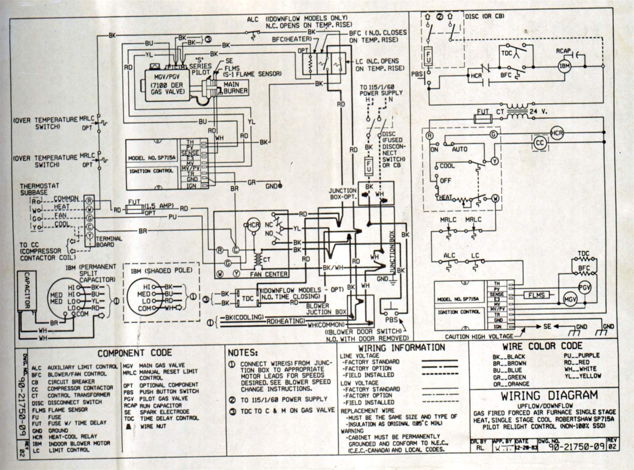 miller gas furnace wiring diagram inspirationa wiring diagram for rh kobecityinfo rheem electric furnace wiring