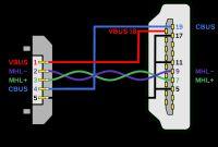 Mini Usb Wiring Diagram New Mini Hdmi Cable Wiring Diagram New File Mhl Micro Usb Hdmi Wiring