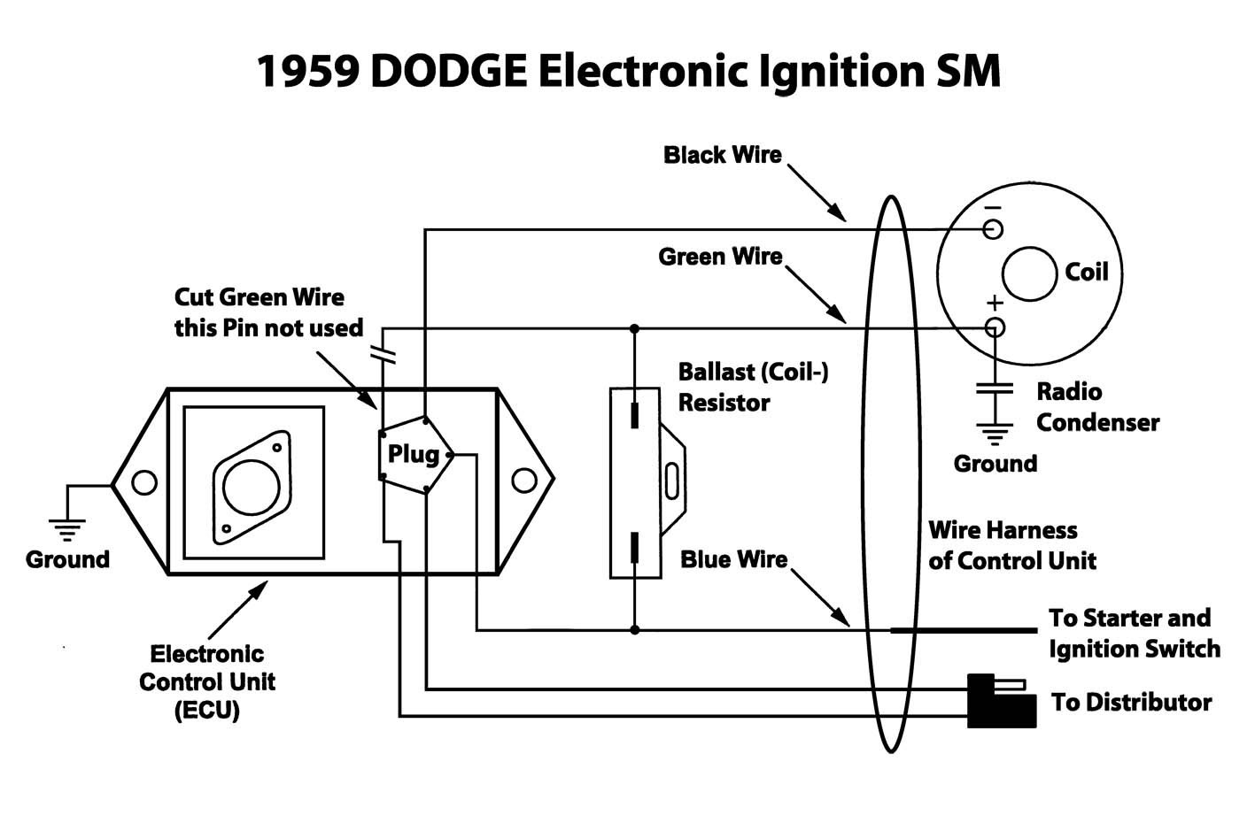 for electronic ignition wiring diagram ih