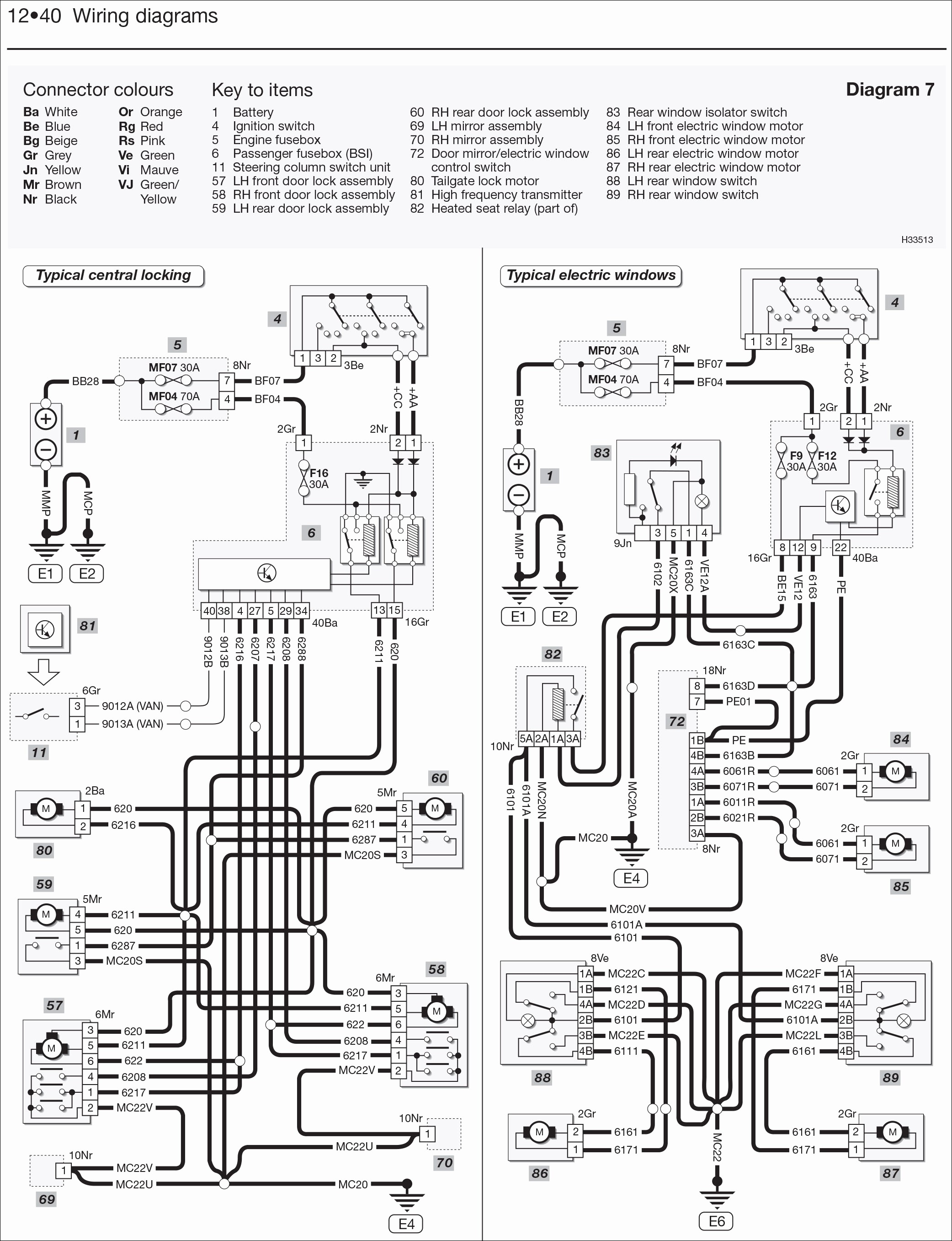 Motorcycle Headlight Wiring Diagram Awesome Peugeot 207 Headlight Wiring Diagram Wiring Diagrams