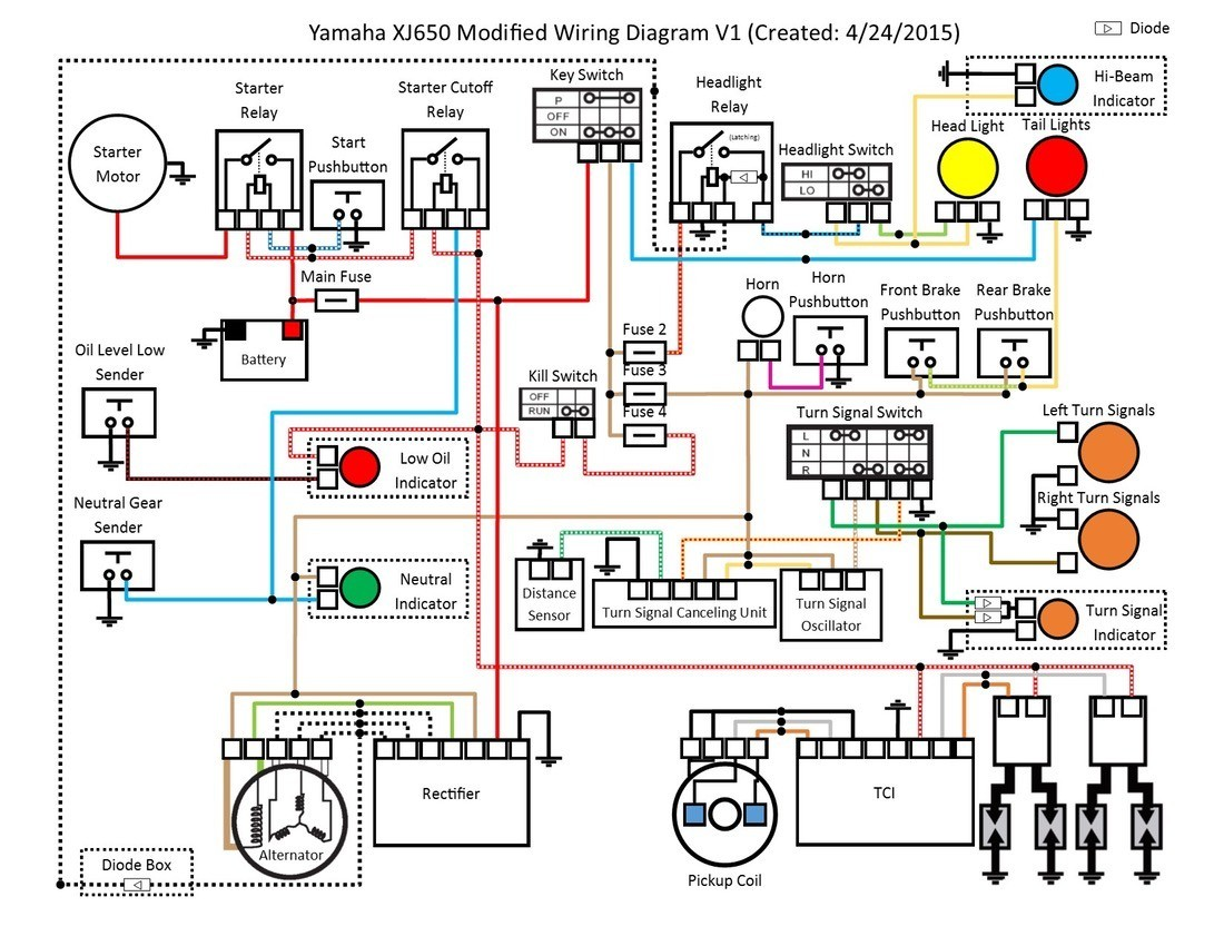 motorcycle wiring diagram pdf smart wiring diagrams u2022 rh emgsolutions co suzuki motorcycle wiring diagram pdf chinese motorcycle wiring diagram pdf