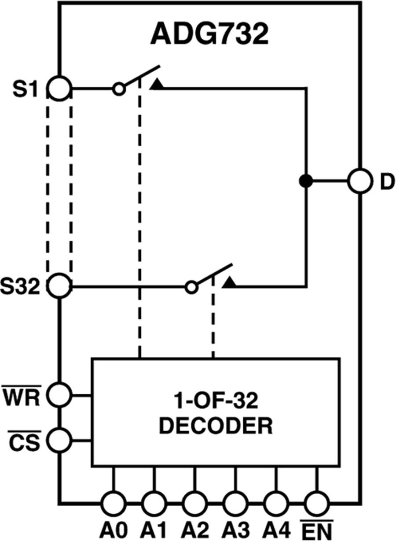 ADG732 Functional Block Diagram