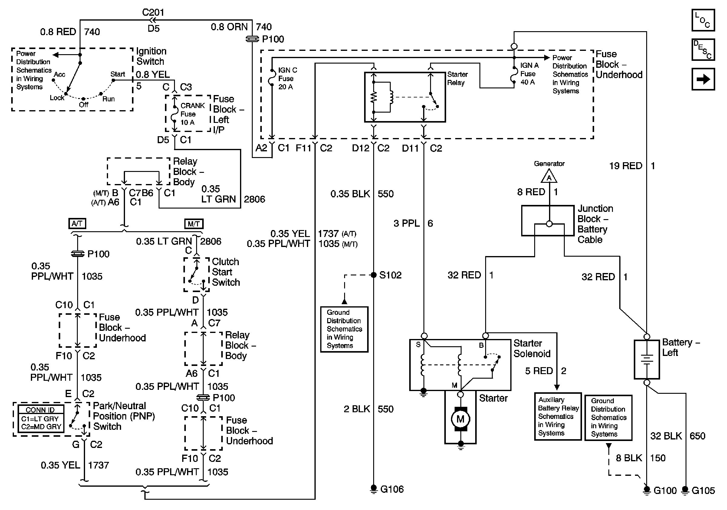 Ignition Switch Wiring Diagram Chevy Fresh Amusing Neutral Safety Switch  Wiring Diagram for Chevy Ignition