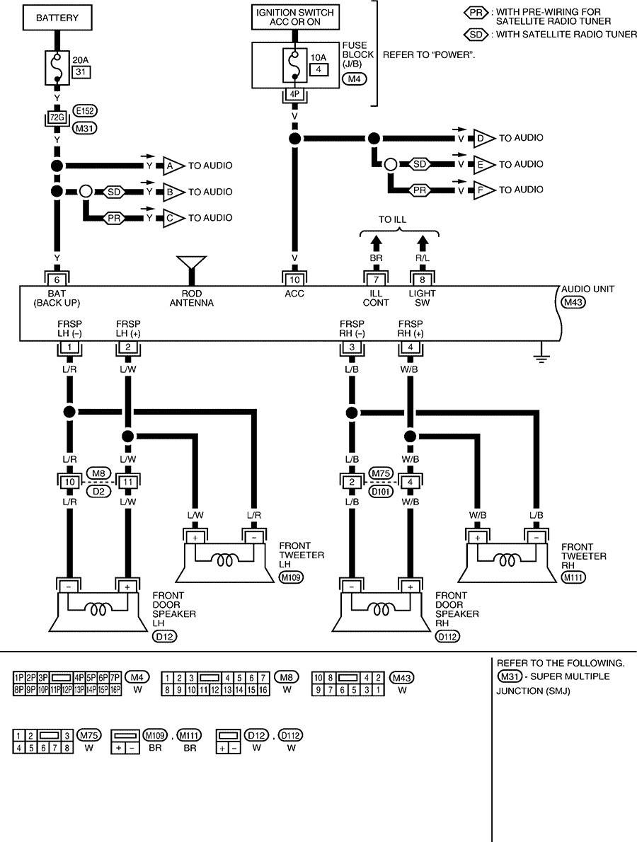 Stereo wiring diagram 89 nissan frontier e trusted wiring diagrams nissan titan stereo wiring diagram best of wiring diagram image rh mainetreasurechest com nissan radio wiring diagram nissan xterra wiring harness diagram cheapraybanclubmaster Gallery