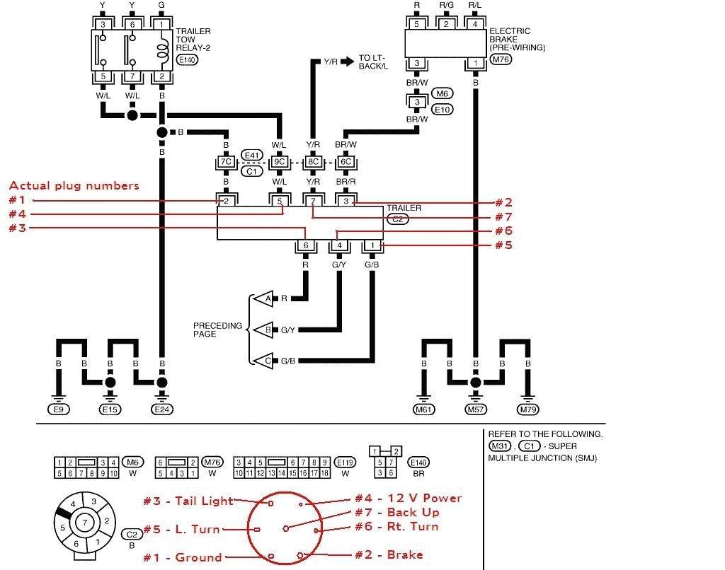 Nissan Titan Trailer Wiring Diagram Gimnazijabp
