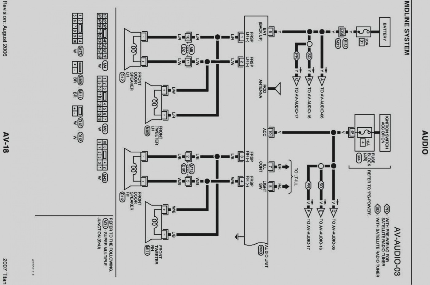 Trailer Wiring Diagram 2004 Nissan Armada Trusted Dodge Caravan Headlight Harness Titan Block And Schematic Grand