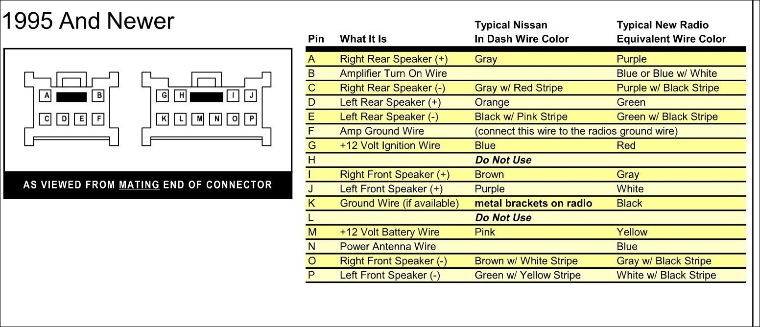 Nissan Frontier Stereo Wiring Diagram Nissan Frontier Radio Wiring Diagram Wiring Diagram