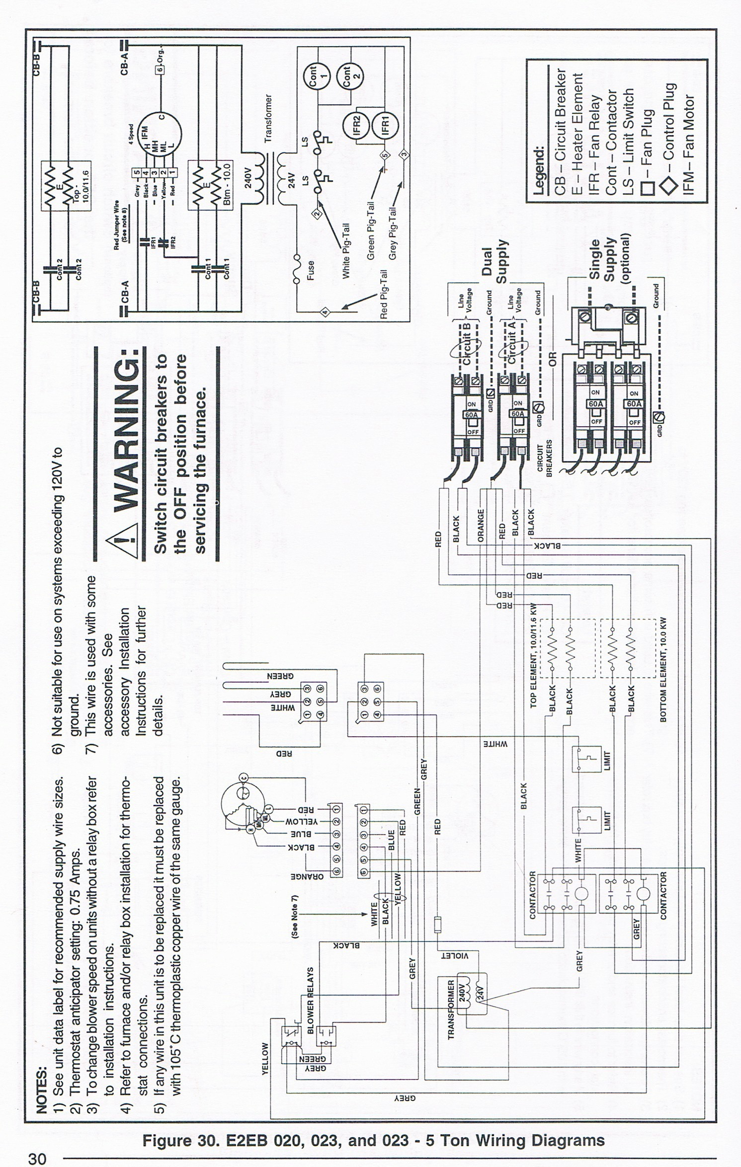 Nordyne Wiring Diagram Electric Furnace New Ac Wiring Diagram for Intertherm Air Conditioner Wiring Diagram