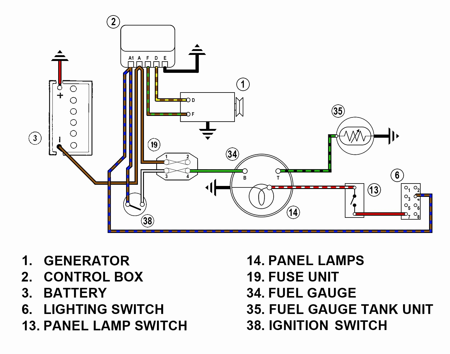 Diagram Of A Scully Ventalarm Trusted Wiring Plug Oil Tank Gauge Services U2022 Create Network Topology