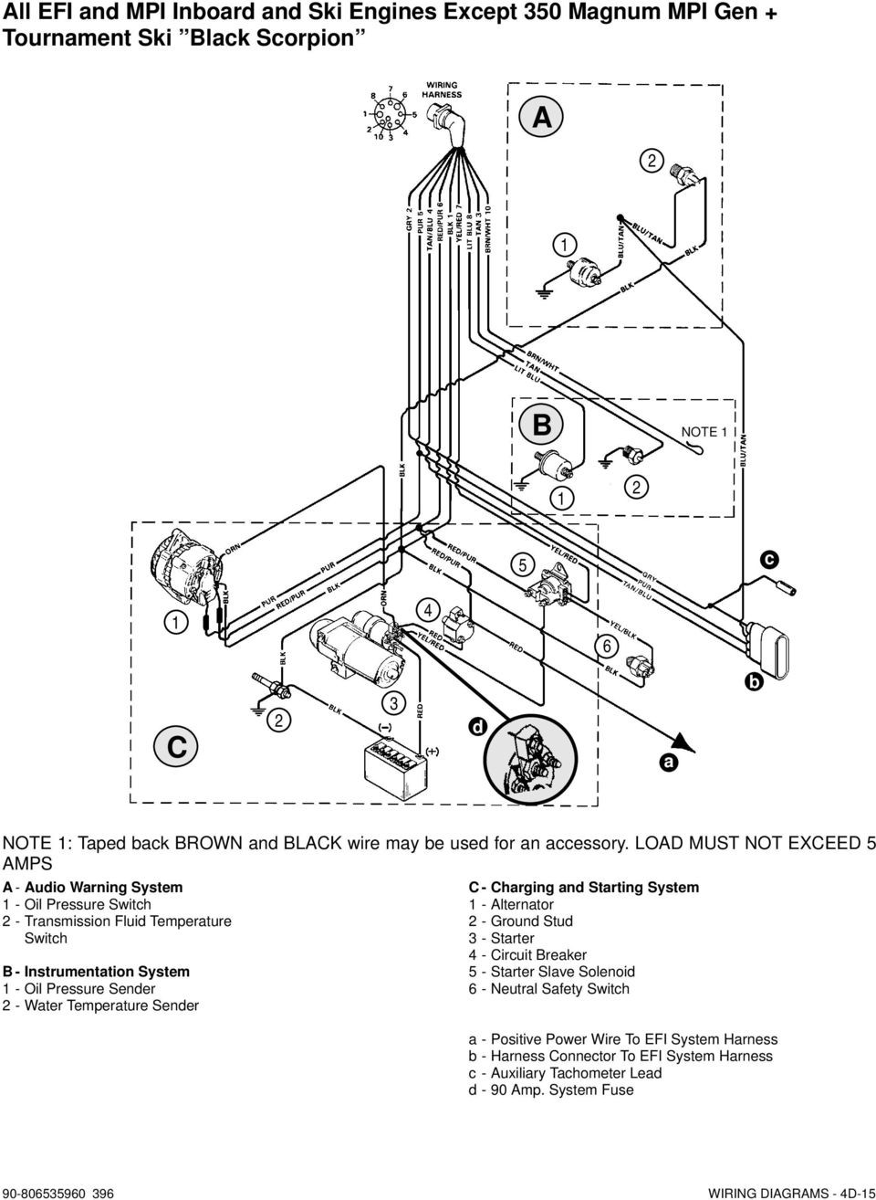 powerline alternator wiring diagram Collection OD MUST NOT EXEED MPS udio Warning System Oil Pressure